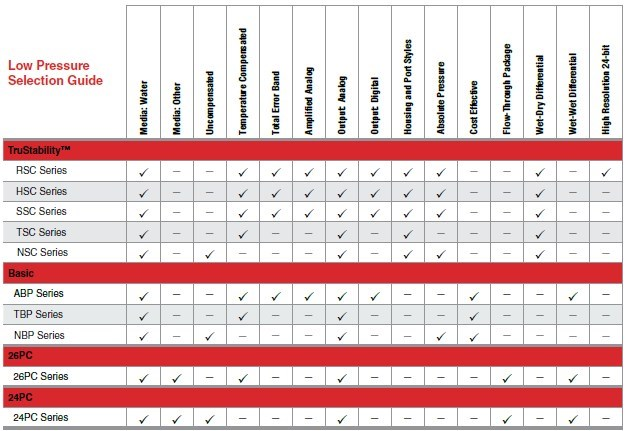 boardmountselection-tabelle